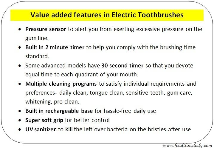 Electric toothbrush buying tips