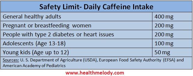 Oolong tea caffeine and constipation