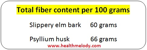 Slippery elm fiber content and weight loss