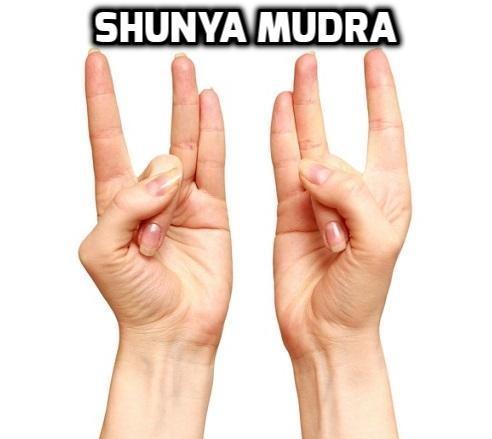 Shunya Mudra and Thyroid Problems