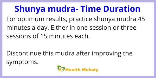 Shunya mudra for hearing loss and deafness- Time Duration
