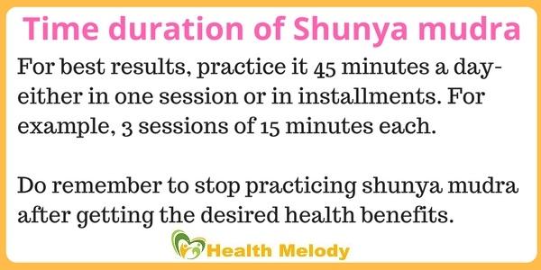 Shunya shoonya yoga mudra benefits