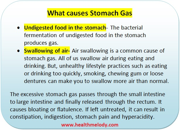 Vayu yoga mudra for stomach gas release