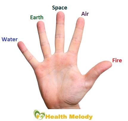 Vayu yoga mudra for stomach gas relief