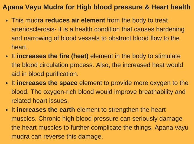 Apana Vayu Mudra for High blood pressure and Heart health