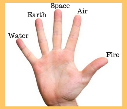 Apana vayu mudra for heart blockage and five body elements
