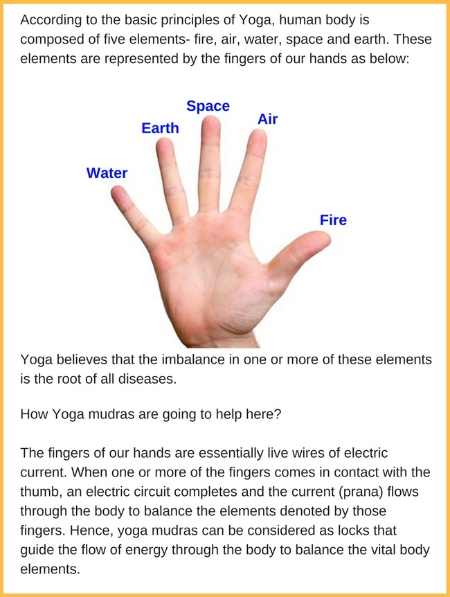Apana vayu mudra to reduce blood pressure and body elements