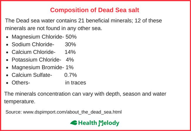Dead Sea salt composition Vitiligo Leucoderma