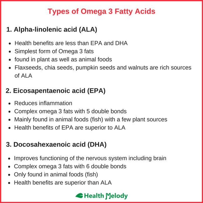 Omega 3 fatty acids Vitiligo Leucoderma
